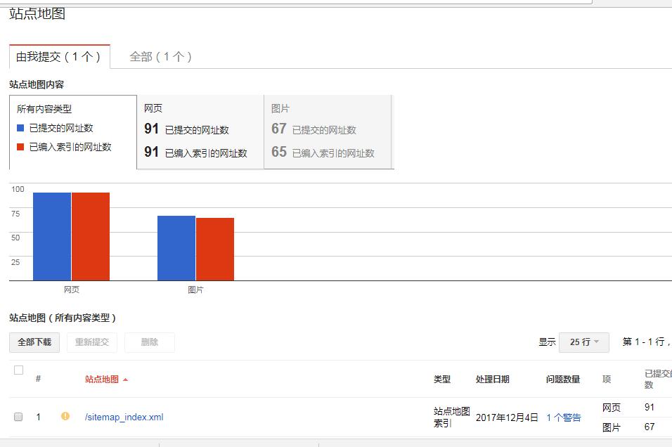 google站长工具添加网站地图 1