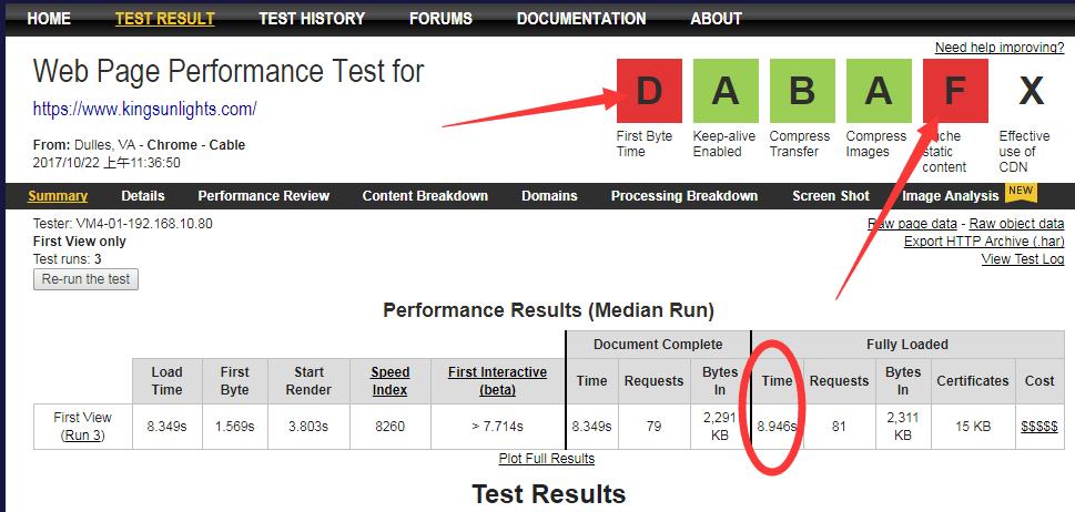 3个常用外贸网站测速工具介绍及案例分析 1