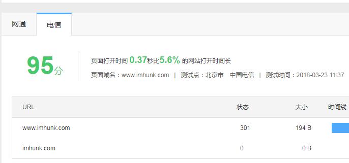 国内建站空间推荐景安 9