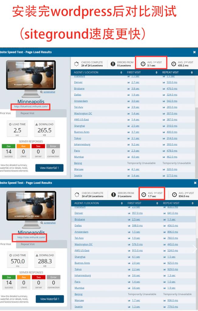 bluehost 和 siteground 在dotcom-tools.com上的速度对比测试 1