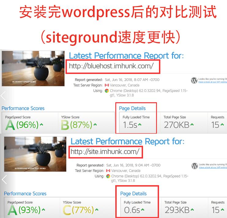 bluehost 和 siteground 在gtmetrix上的速度对比测试 1