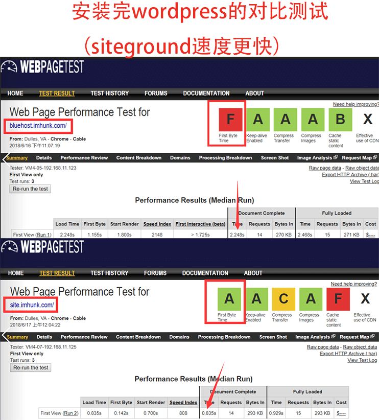 bluehost 和 siteground 在webpagetest.org 上的速度对比测试 1
