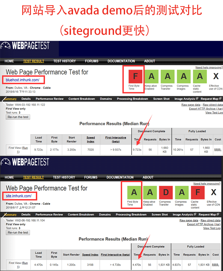 bluehost 和 siteground 在webpagetest.org 上的速度对比测试 2