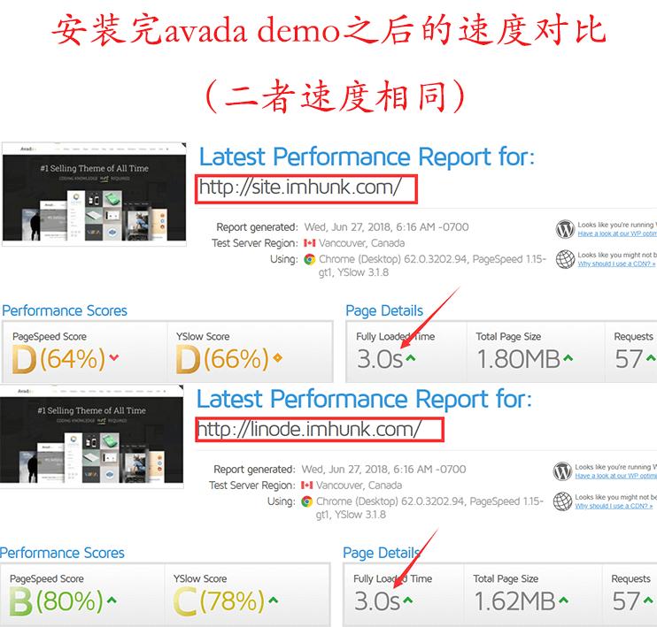siteground和linode在gtmetrix上的速度测试对比 2