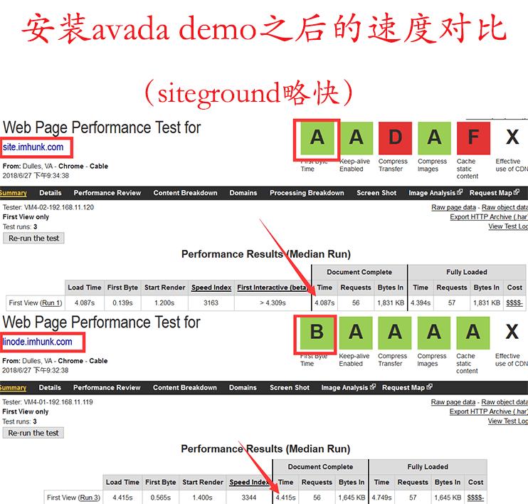 siteground和linode在webpagetest上的速度测试对比 2
