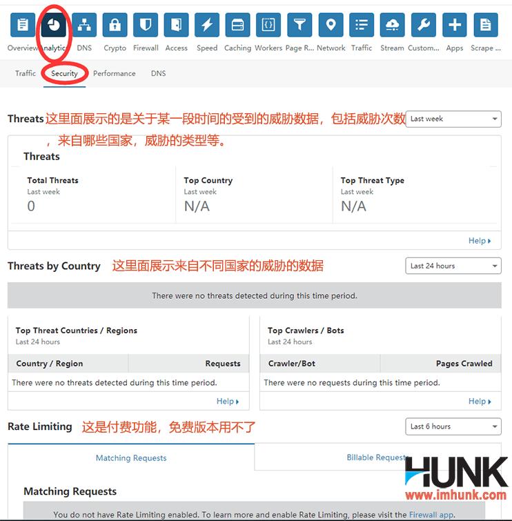 cloudflare分析菜单安全性